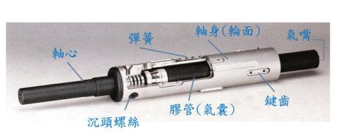 Minply氣漲軸原理-客製化氣壓軸構造|正岡科技卷對卷解決方案